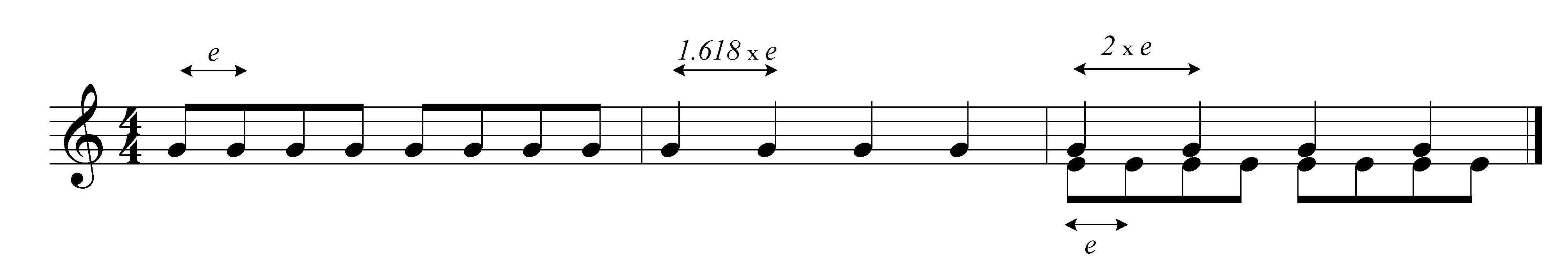 Spacing ratios between notes of different durations